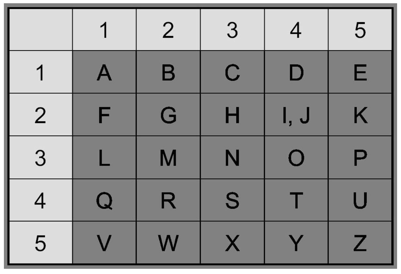broker de opciones binarias de confianza como ser un buen agente de cifrado